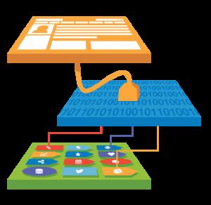 Data Layer nedir, veri katmanı