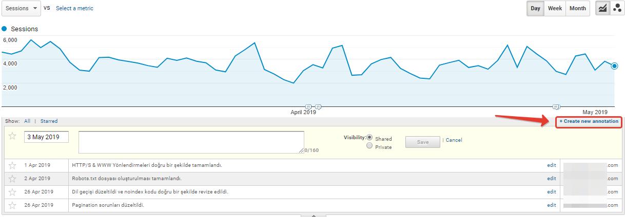 Google analytics ek açıklama ekleme